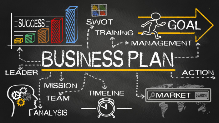 Steps in Creating a Successful Business Plan