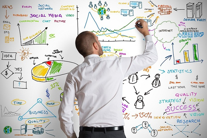 Starting Online Business made Convenient with Suitable Ideas