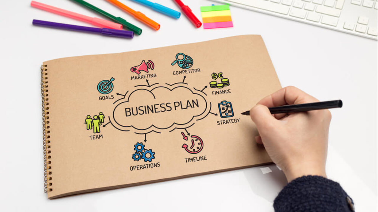 Why a Business Plan Is Important
