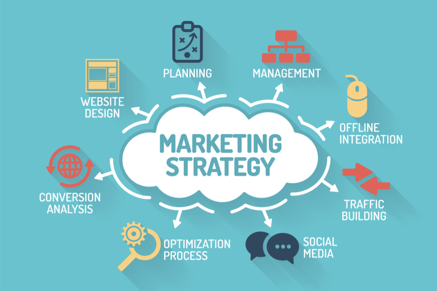 Independent venture Marketing Strategies